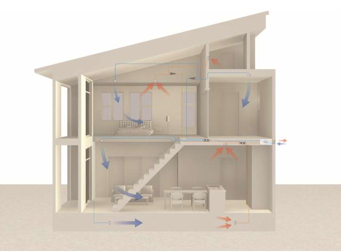 計画的に換気された家のイメージ